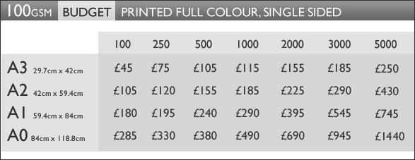 Cheap Poster printers,printing in London,Brighton,Birmingham,Leeds,Sheffield,Bradford,Wigan,Bristol,Cardiff,Manchester,Liverpool,Glasgow,Edinburgh,Newcastle,Reading,Nottingham,Plymouth,Exeter,Bournemouth,Leicester,Oxford,Luton,Preston, Hull,Swansea,Wirral