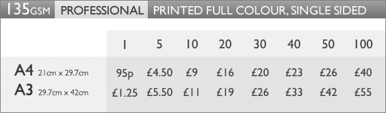Cheap Poster Printing Glasgow,Edinburgh,Newcastle,Reading,Nottingham,Plymouth,Exeter,Bournemouth,Leicester,Oxford,Luton,Preston, Hull,Swansea,Wirra